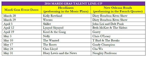 Universal Studios Mardi Gras Celebration – Family FUN #UniversalMardiGras