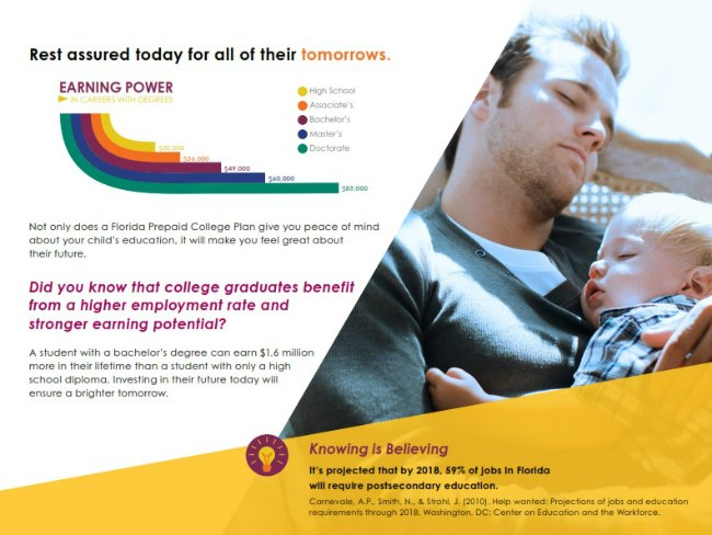 Can you go to school out of state with Florida Prepaid College Plans