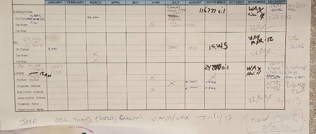 How to change an air filter - Maintenance Tracking Spreadsheet