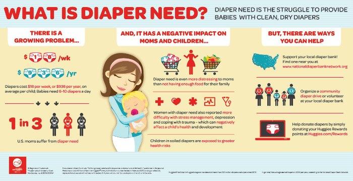 Huggies No Baby Unhugged Program Helps Fight Diaper Need on Food Wine Sunshine