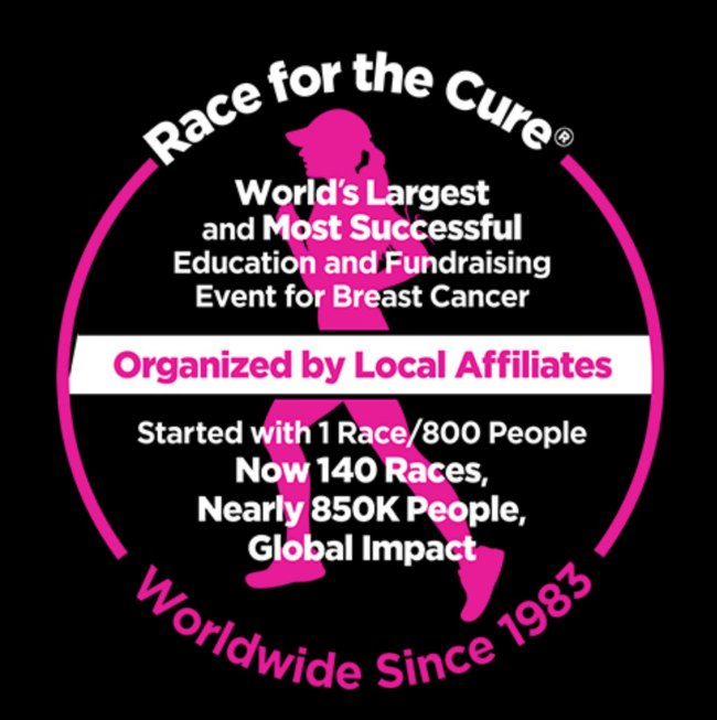 Susan G. Komen Race For The Cure Discount Code