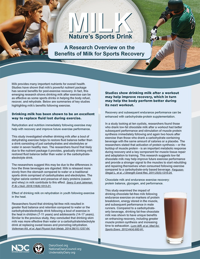 Benefits of Milk For Sports Recovery