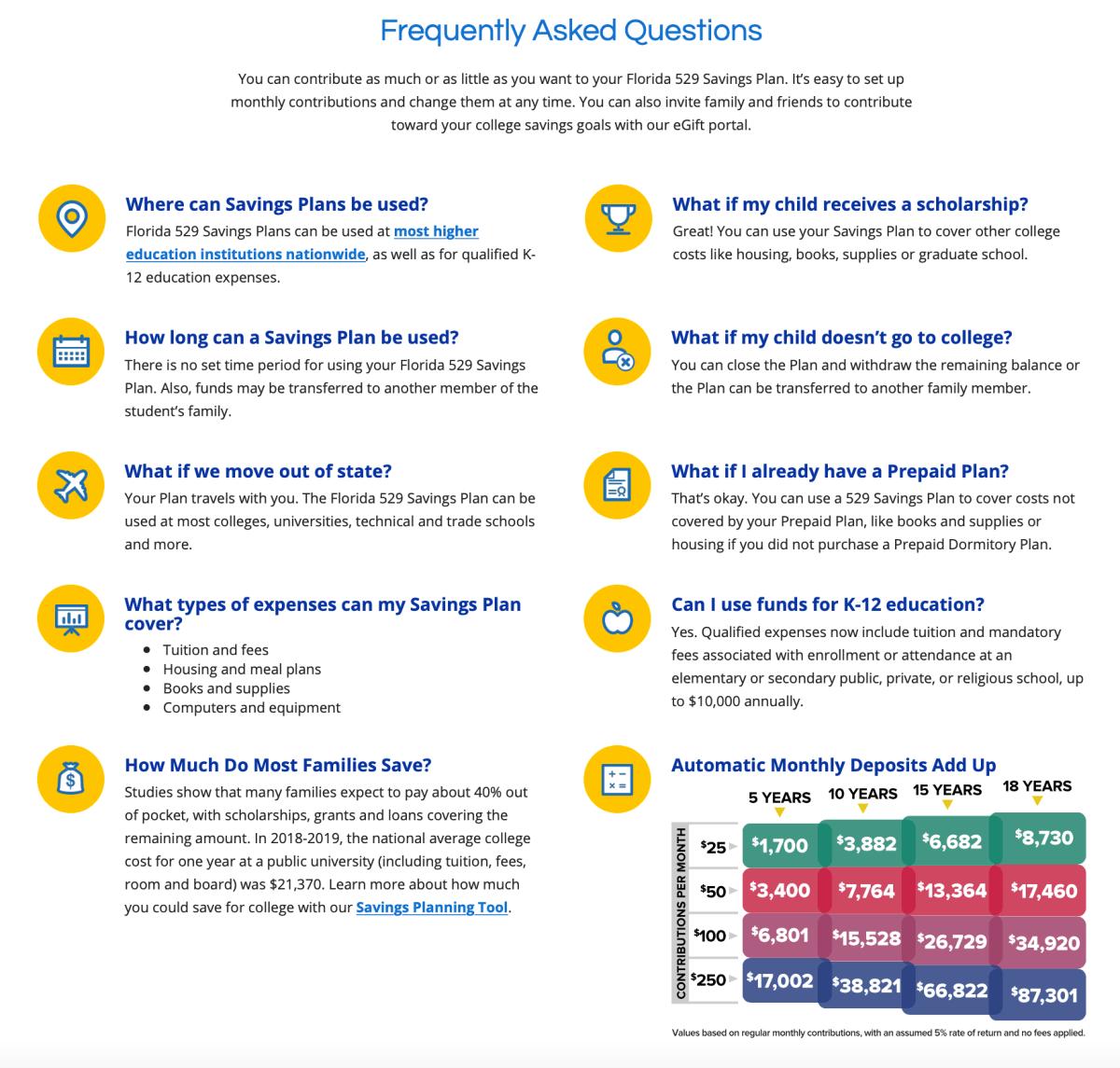 529 Savings Plan FAQs Printable